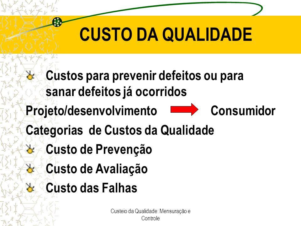 Custeio da Qualidade: Mensuração e Controle