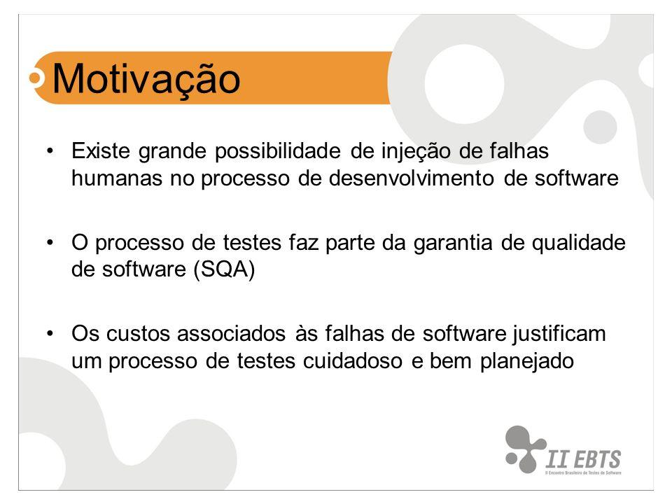 Motivação Existe grande possibilidade de injeção de falhas humanas no processo de desenvolvimento de software.
