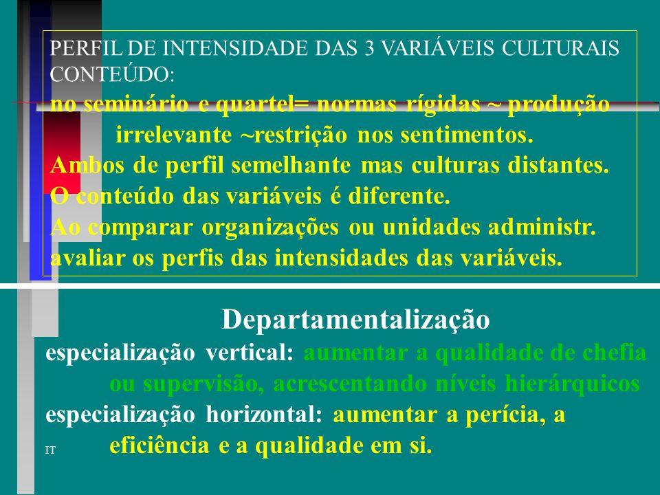 Departamentalização no seminário e quartel= normas rígidas ~ produção