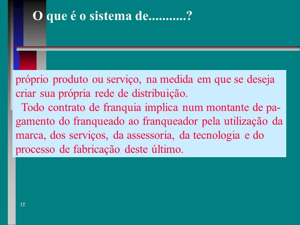 O que é o sistema de........... próprio produto ou serviço, na medida em que se deseja. criar sua própria rede de distribuição.