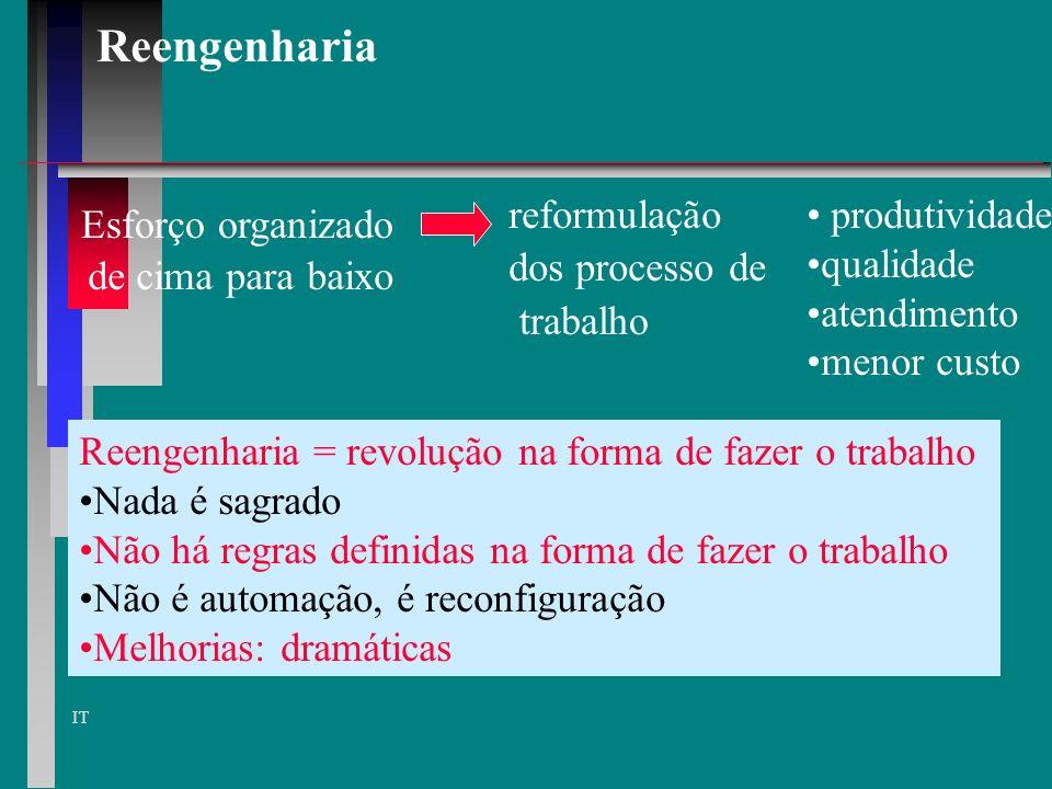 Reengenharia reformulação produtividade qualidade atendimento