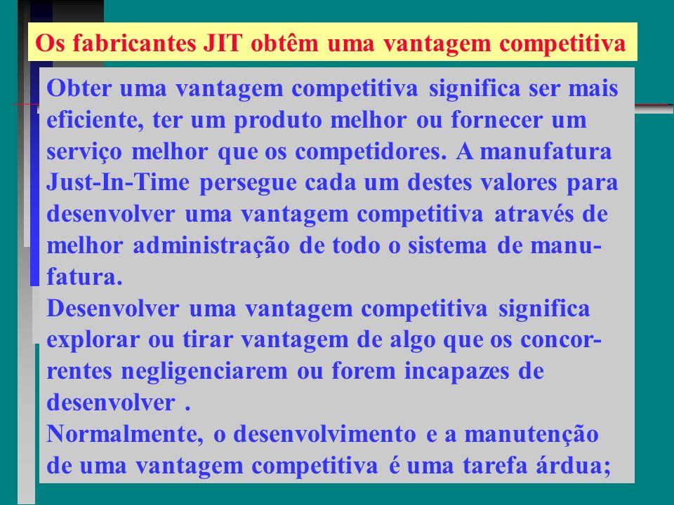 Os fabricantes JIT obtêm uma vantagem competitiva