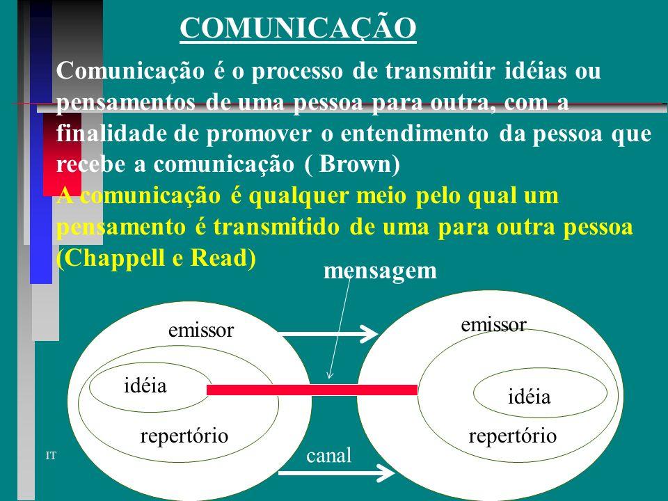 COMUNICAÇÃO Comunicação é o processo de transmitir idéias ou