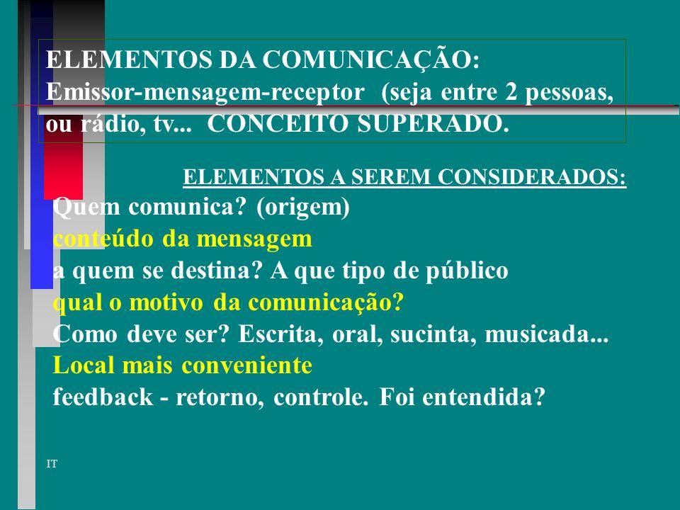 ELEMENTOS DA COMUNICAÇÃO: