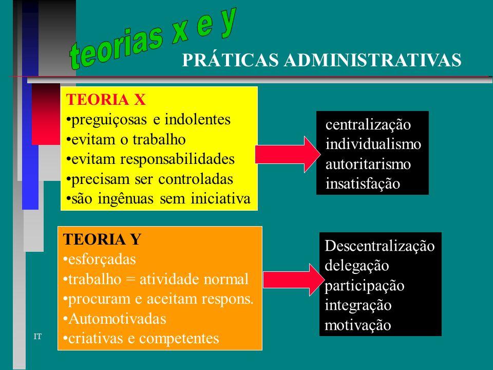 teorias x e y PRÁTICAS ADMINISTRATIVAS TEORIA X