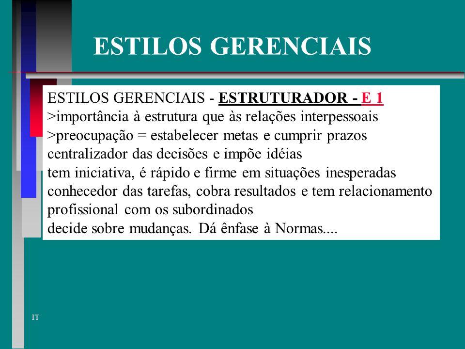 ESTILOS GERENCIAIS ESTILOS GERENCIAIS - ESTRUTURADOR - E 1
