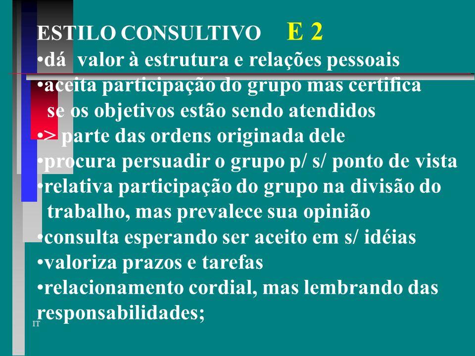 ESTILO CONSULTIVO E 2 dá valor à estrutura e relações pessoais. aceita participação do grupo mas certifica.