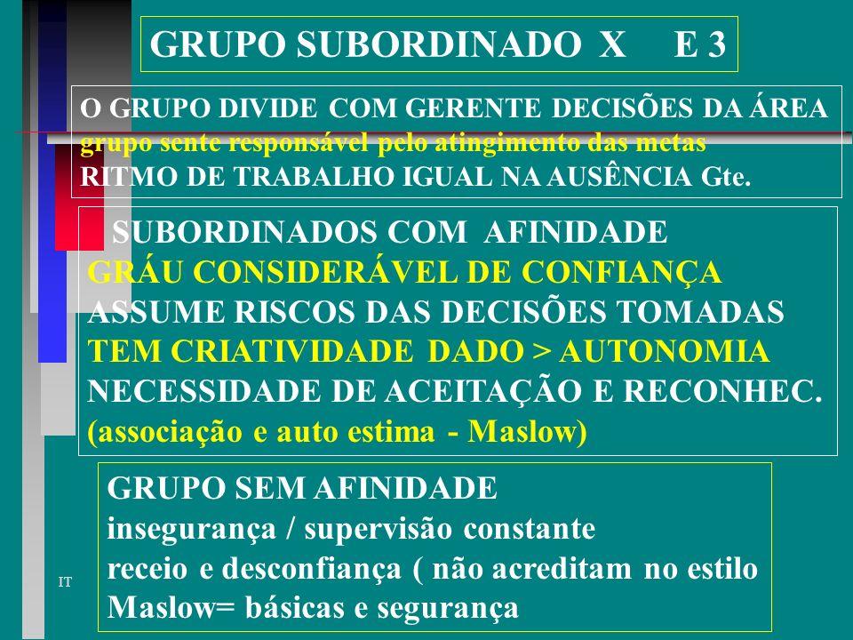 GRUPO SUBORDINADO X E 3 SUBORDINADOS COM AFINIDADE