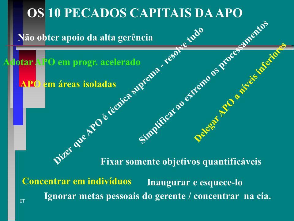 OS 10 PECADOS CAPITAIS DA APO