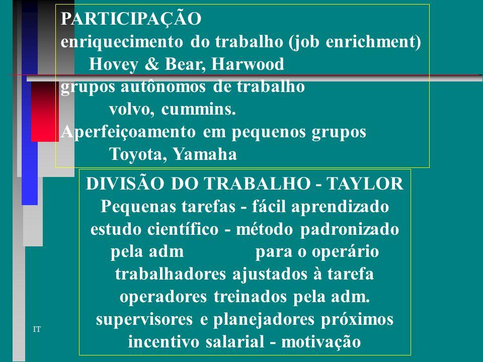 enriquecimento do trabalho (job enrichment) Hovey & Bear, Harwood