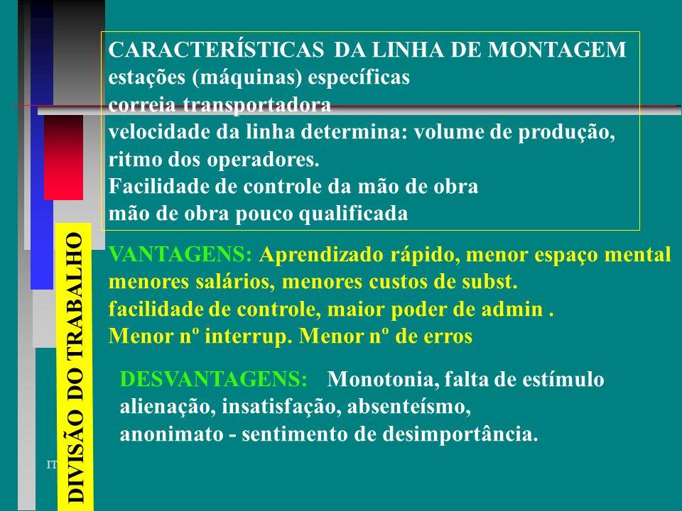 CARACTERÍSTICAS DA LINHA DE MONTAGEM