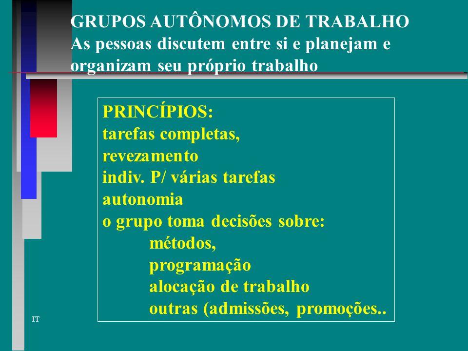 GRUPOS AUTÔNOMOS DE TRABALHO