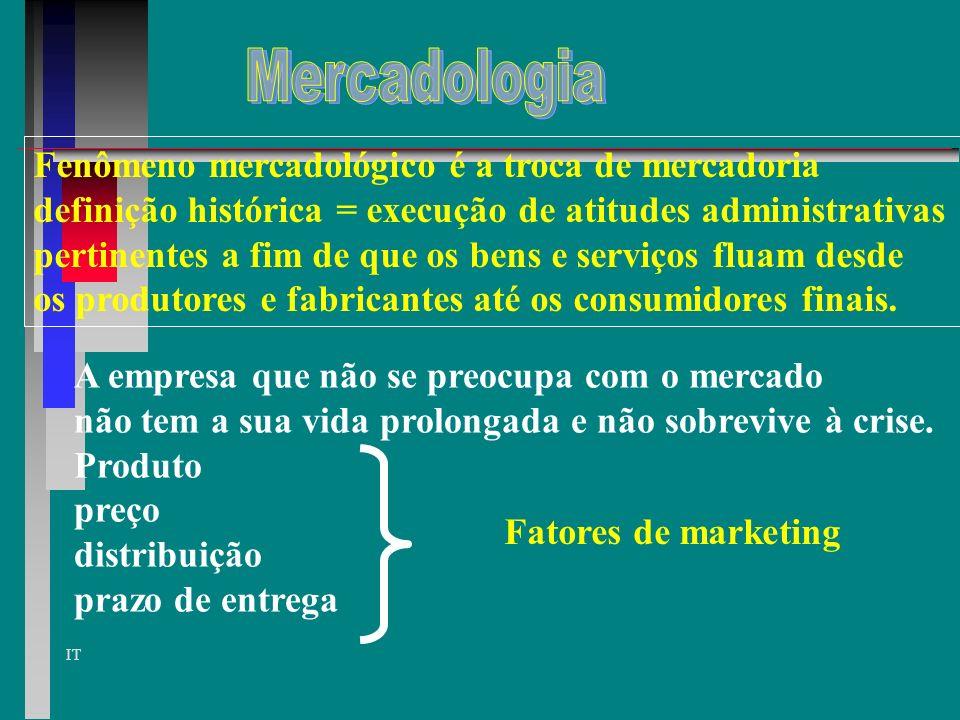 Mercadologia Fenômeno mercadológico é a troca de mercadoria