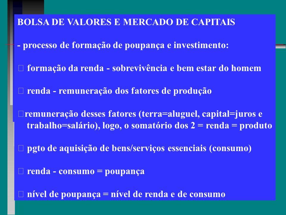 BOLSA DE VALORES E MERCADO DE CAPITAIS