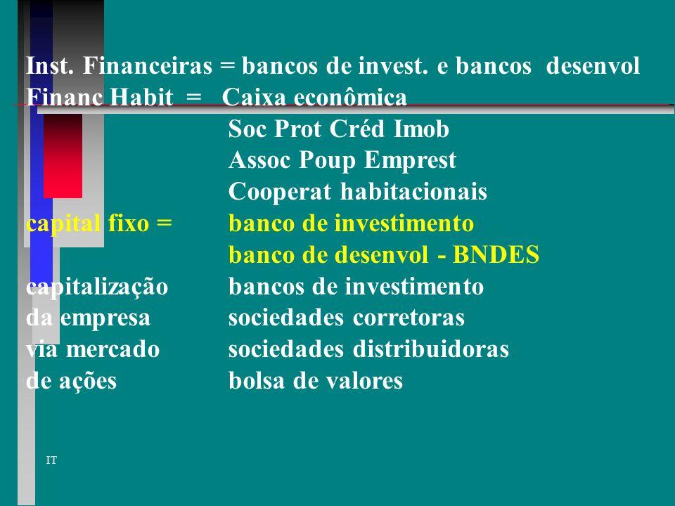 Inst. Financeiras = bancos de invest. e bancos desenvol