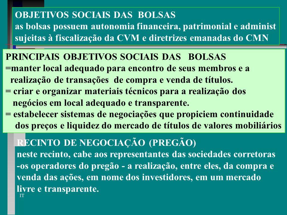 OBJETIVOS SOCIAIS DAS BOLSAS
