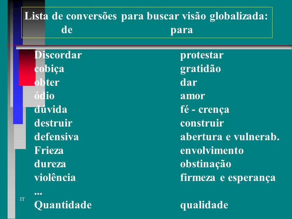 Lista de conversões para buscar visão globalizada: