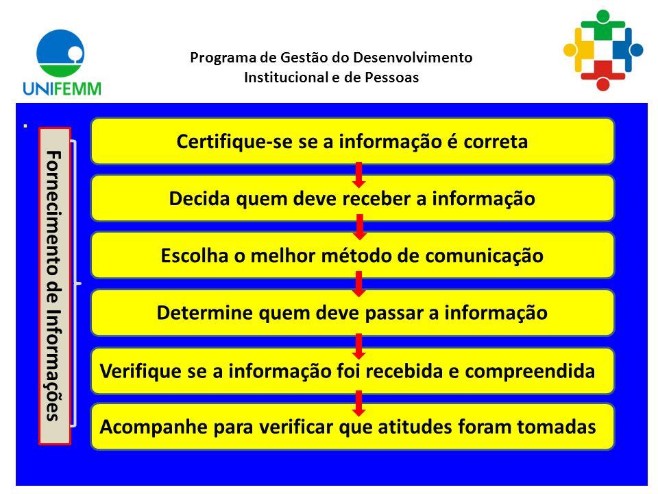 Certifique-se se a informação é correta Fornecimento de Informações