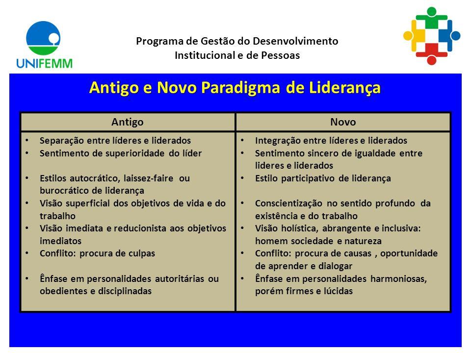 Antigo e Novo Paradigma de Liderança