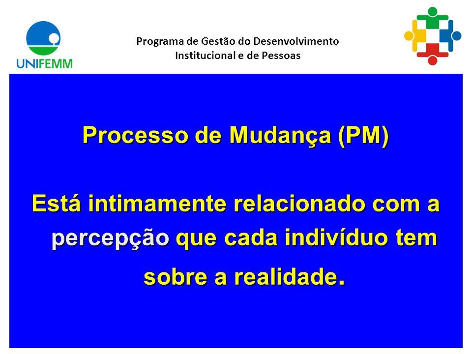 Processo de Mudança (PM)