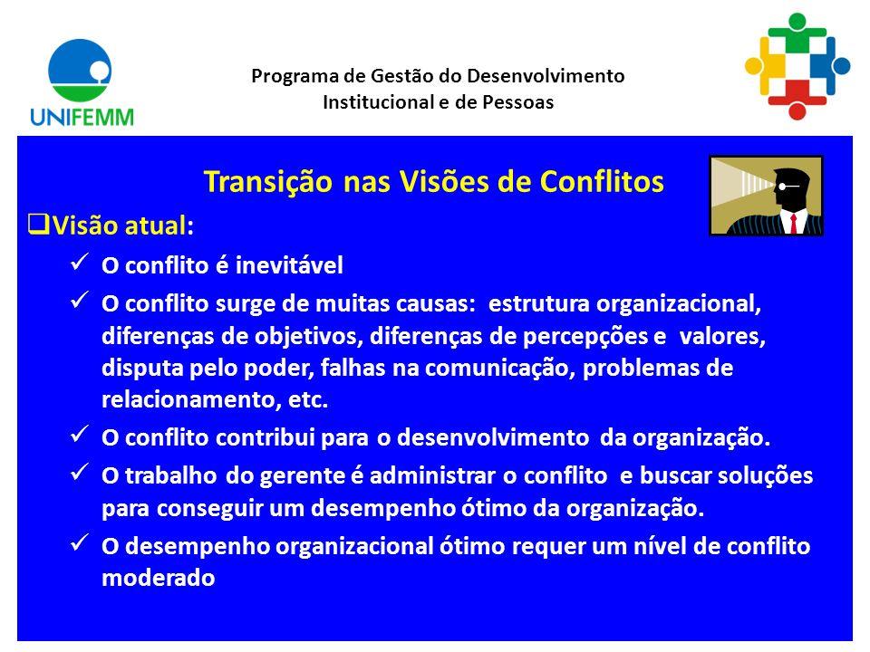 Transição nas Visões de Conflitos
