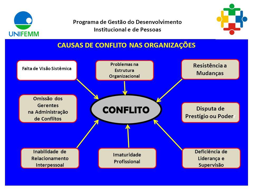 CAUSAS DE CONFLITO NAS ORGANIZAÇÕES