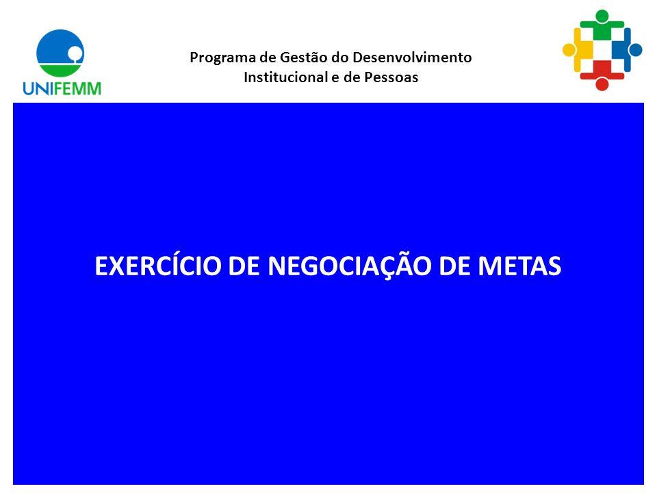 EXERCÍCIO DE NEGOCIAÇÃO DE METAS