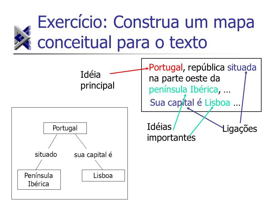 Exercício: Construa um mapa conceitual para o texto