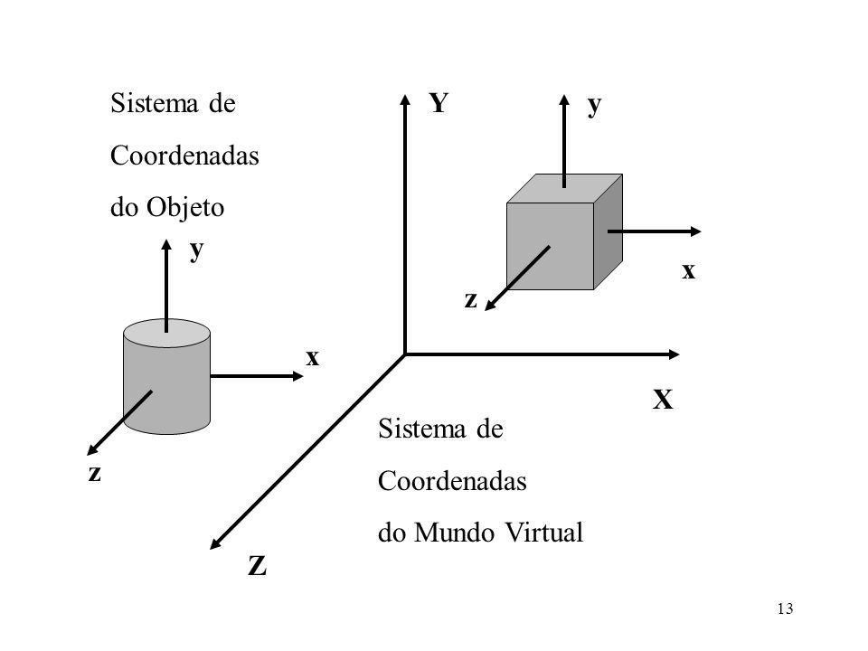 Sistema de Coordenadas do Objeto Y y y x z x X Sistema de Coordenadas do Mundo Virtual z Z