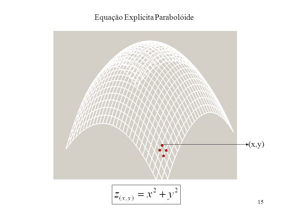 Equação Explicita Parabolóide