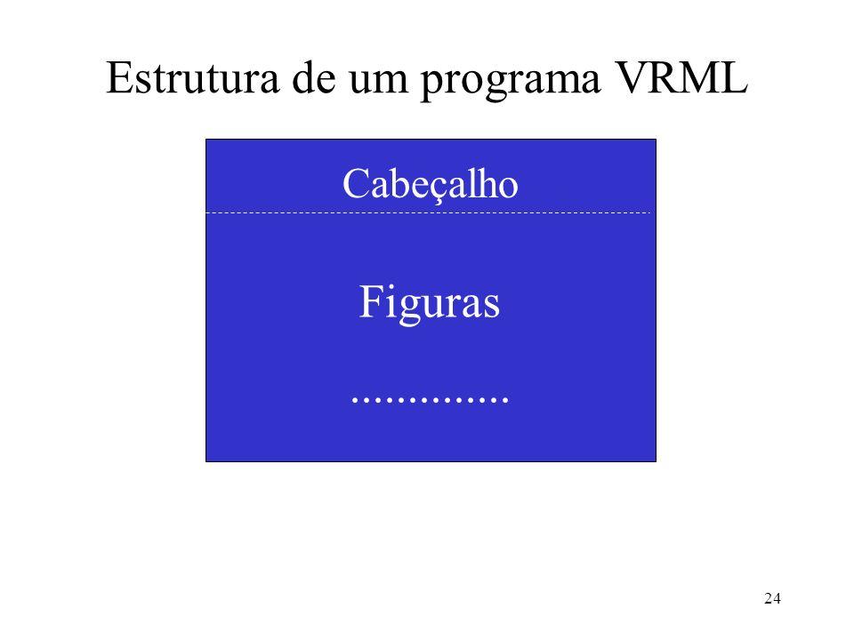 Estrutura de um programa VRML