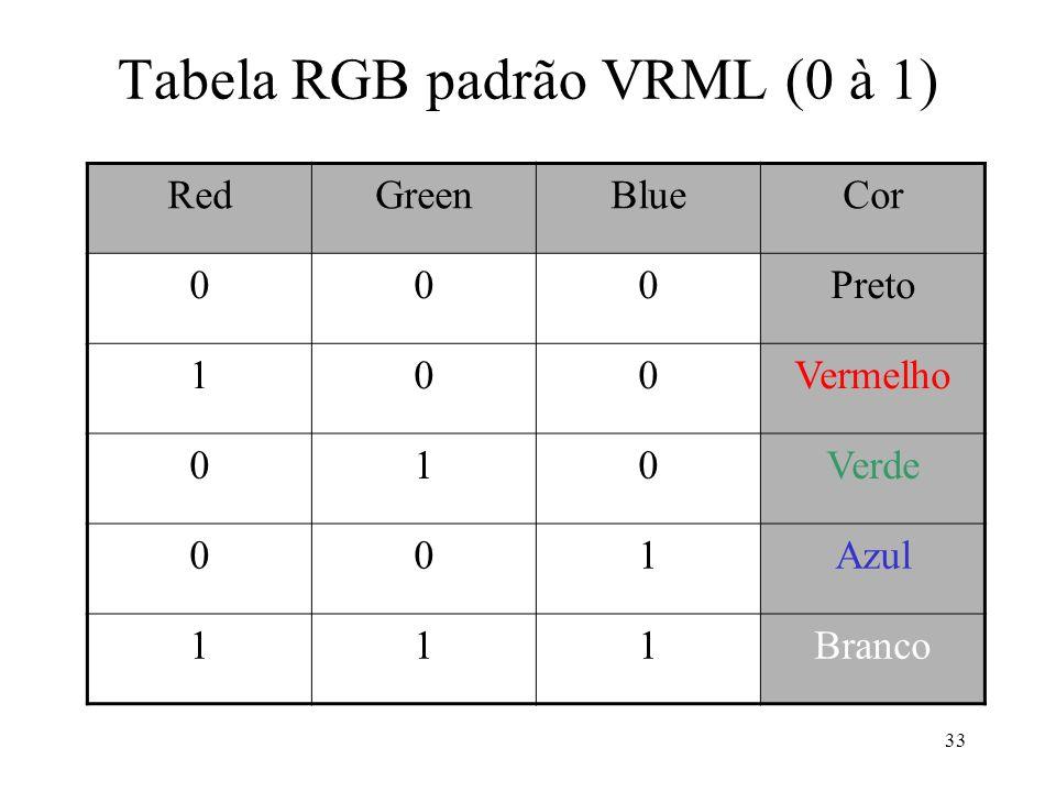 Tabela RGB padrão VRML (0 à 1)