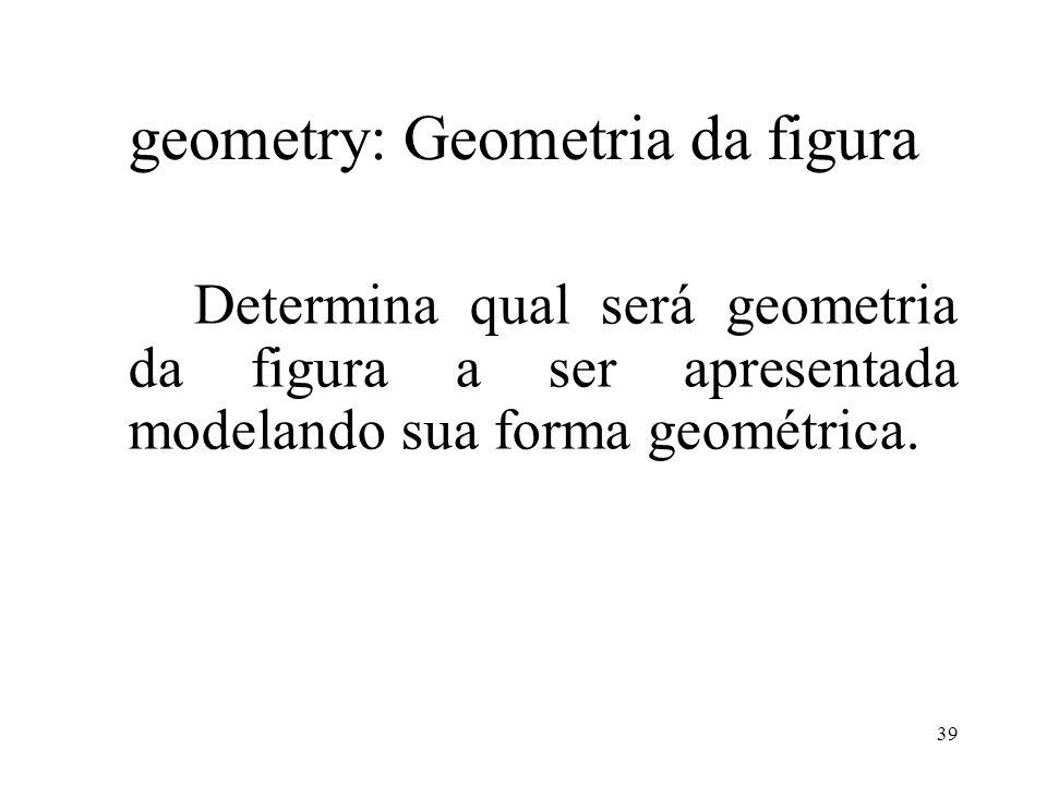geometry: Geometria da figura