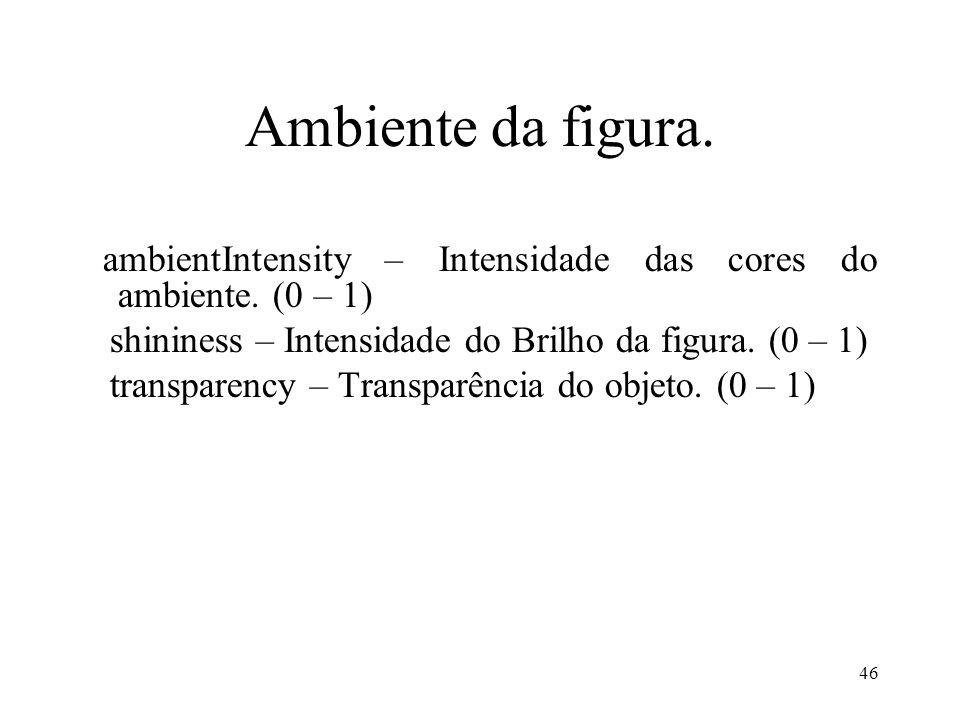 Ambiente da figura. ambientIntensity – Intensidade das cores do ambiente. (0 – 1) shininess – Intensidade do Brilho da figura. (0 – 1)