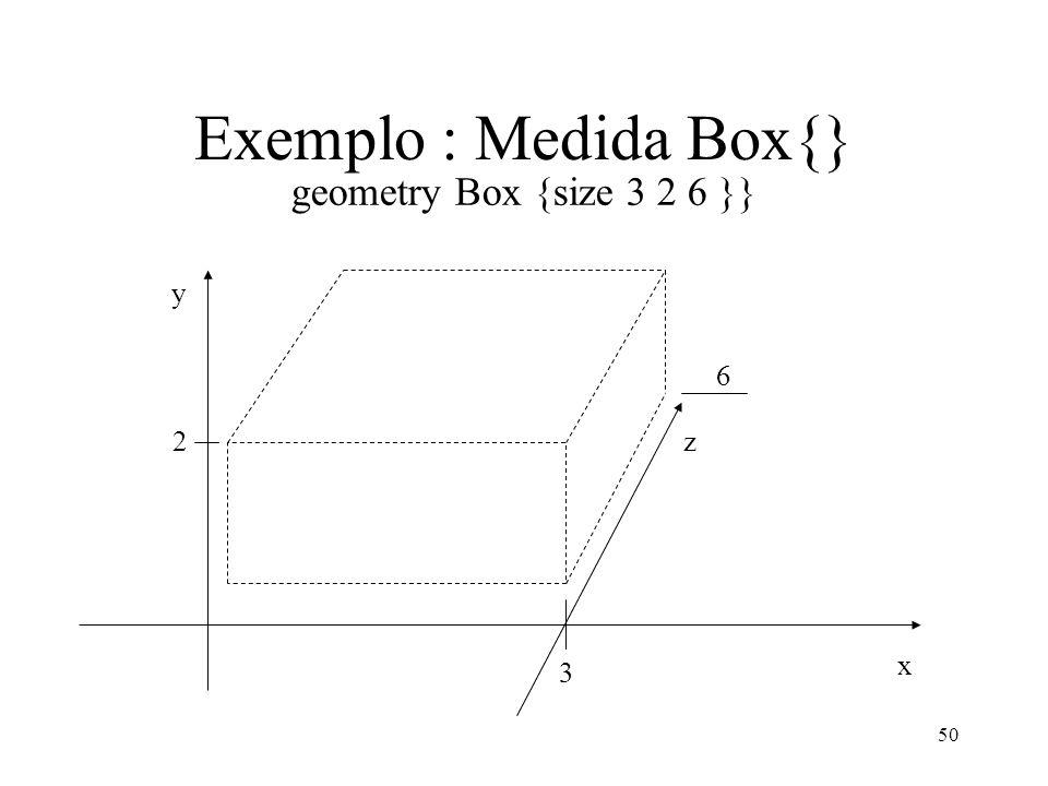 Exemplo : Medida Box{} geometry Box {size 3 2 6 }} y 6 2 z x 3