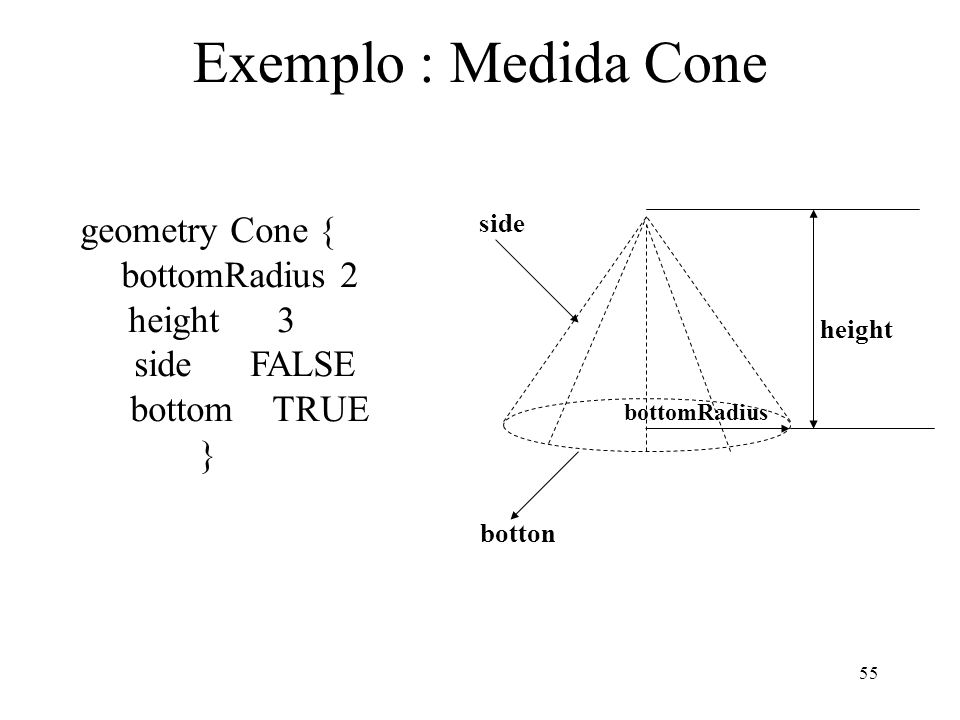Exemplo : Medida Cone geometry Cone { bottomRadius 2 height 3