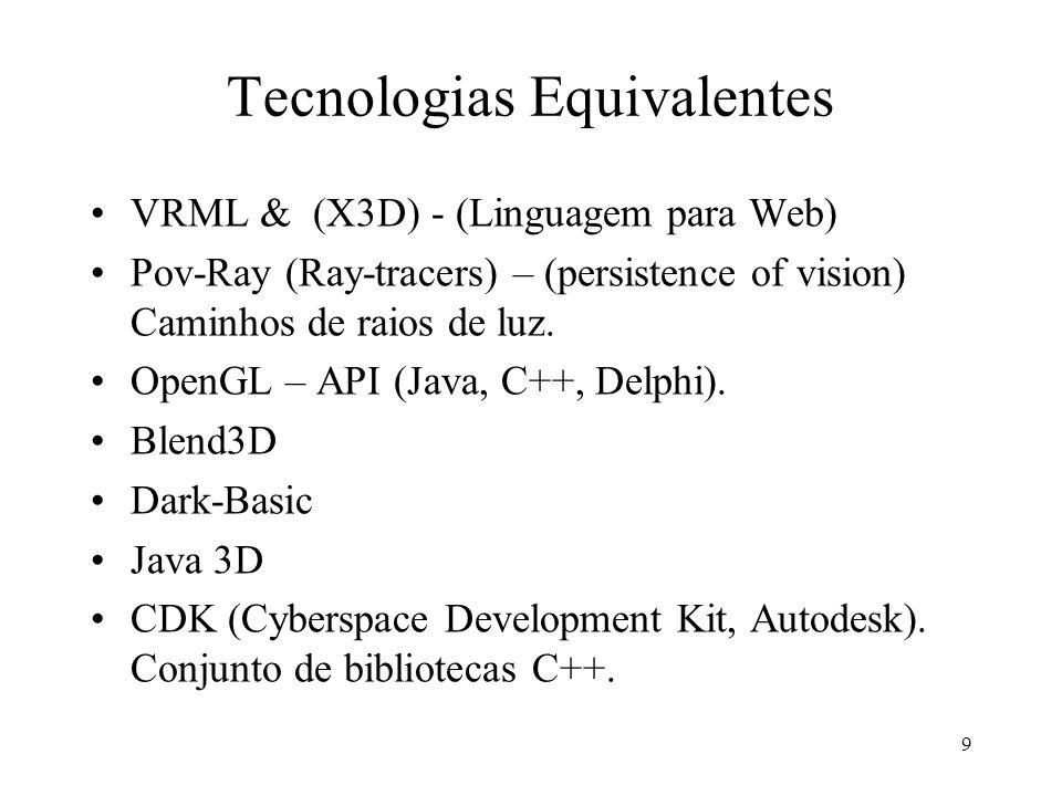 Tecnologias Equivalentes