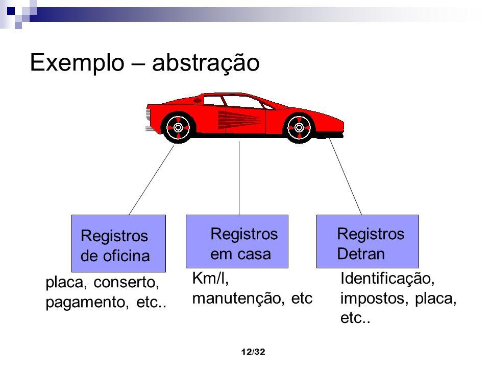 Exemplo – abstração Registros de oficina Registros em casa Registros