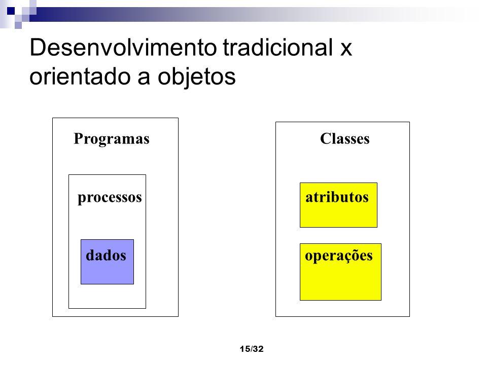 Desenvolvimento tradicional x orientado a objetos