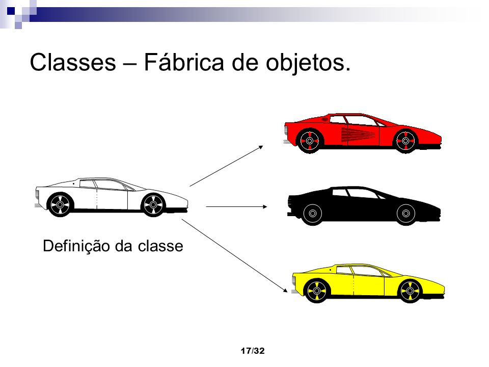 Classes – Fábrica de objetos.
