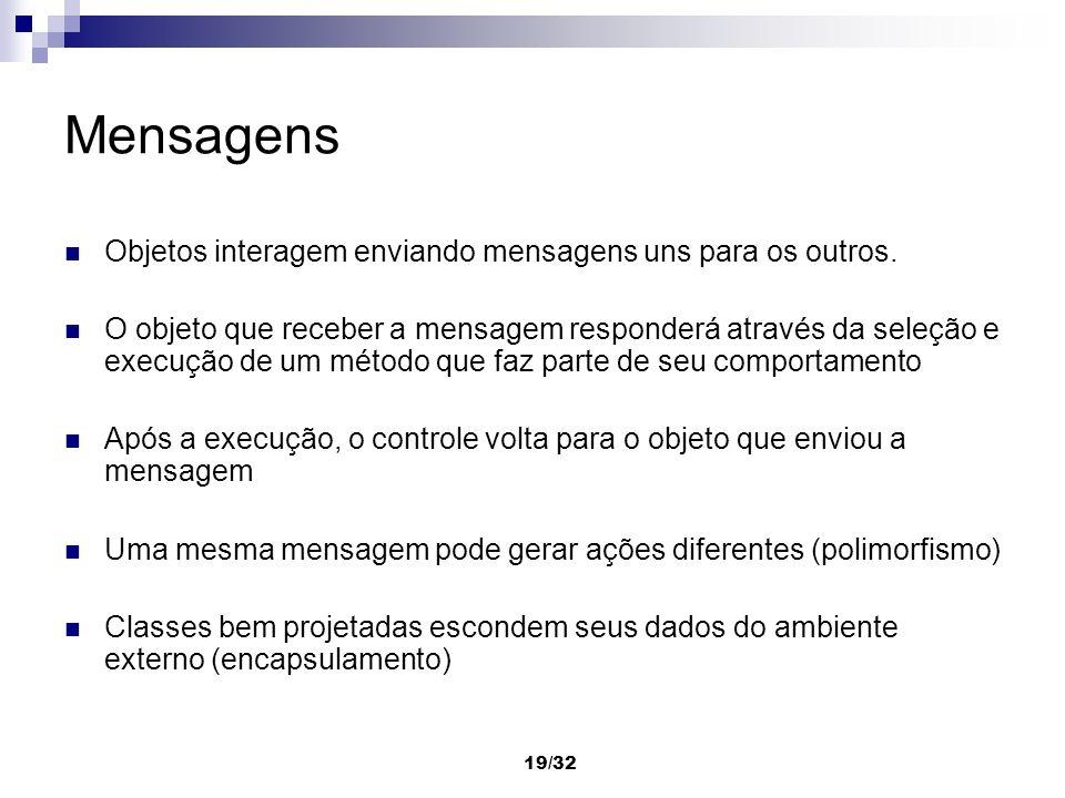 Mensagens Objetos interagem enviando mensagens uns para os outros.
