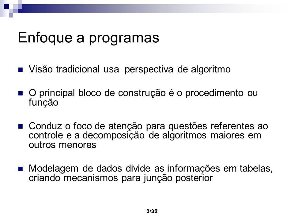 Enfoque a programas Visão tradicional usa perspectiva de algoritmo