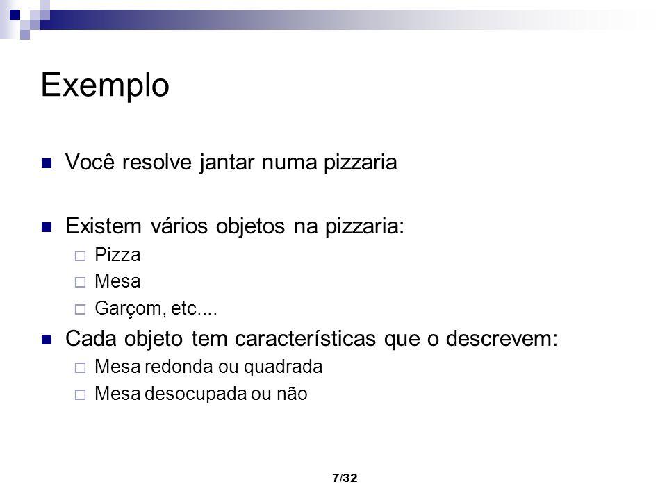 Exemplo Você resolve jantar numa pizzaria