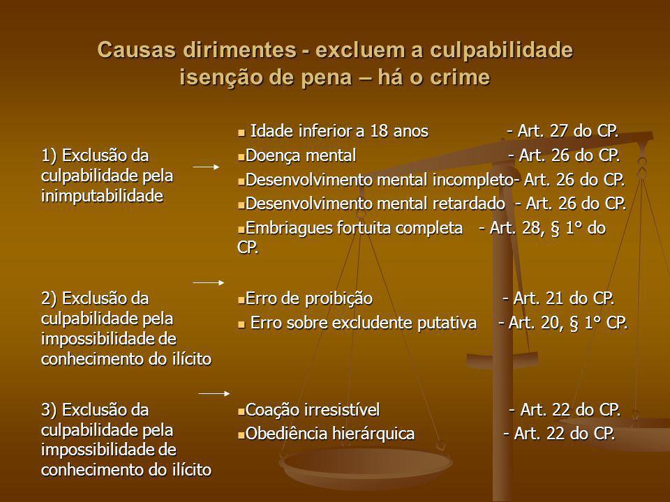 Causas dirimentes - excluem a culpabilidade isenção de pena – há o crime