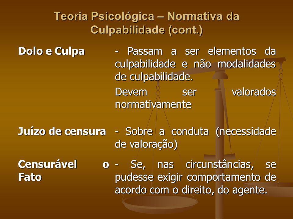 Teoria Psicológica – Normativa da Culpabilidade (cont.)