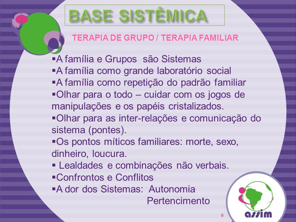 BASE SISTÊMICA A família e Grupos são Sistemas
