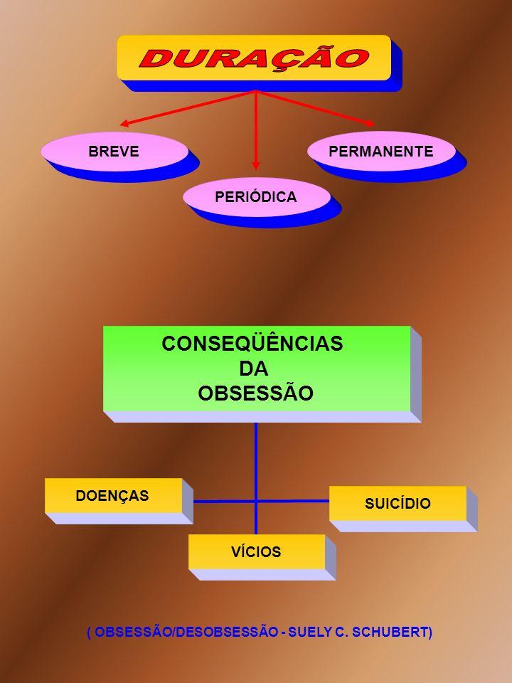 DURAÇÃO CONSEQÜÊNCIAS DA OBSESSÃO BREVE PERMANENTE PERIÓDICA DOENÇAS