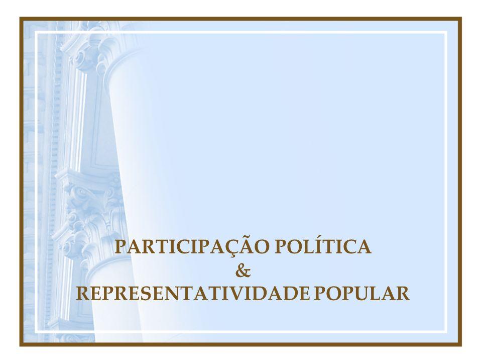 PARTICIPAÇÃO POLÍTICA & REPRESENTATIVIDADE POPULAR