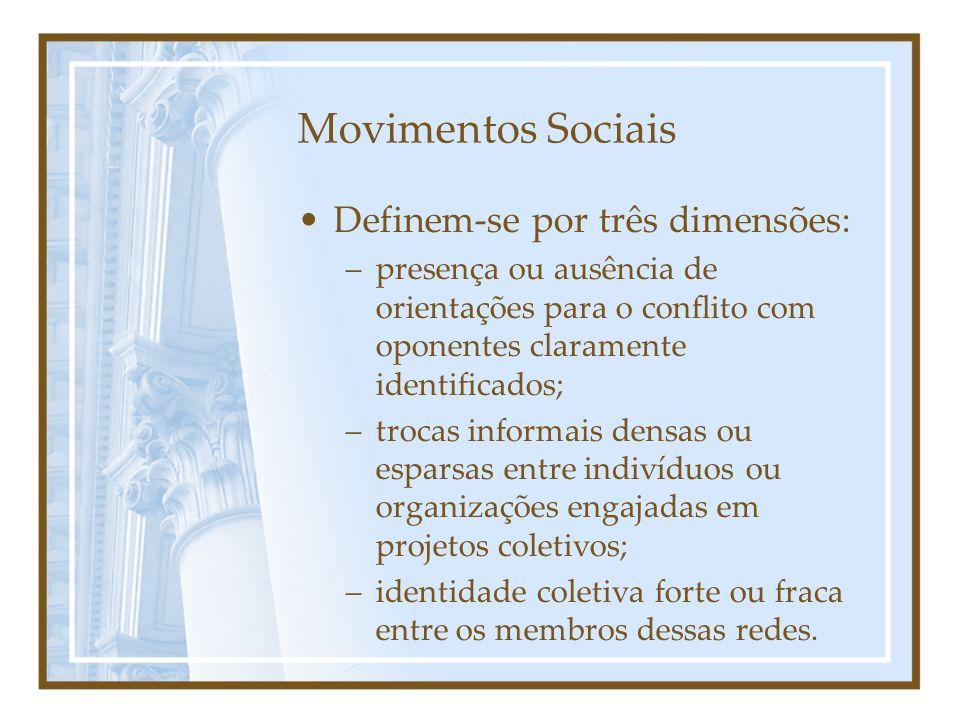 Movimentos Sociais Definem-se por três dimensões: