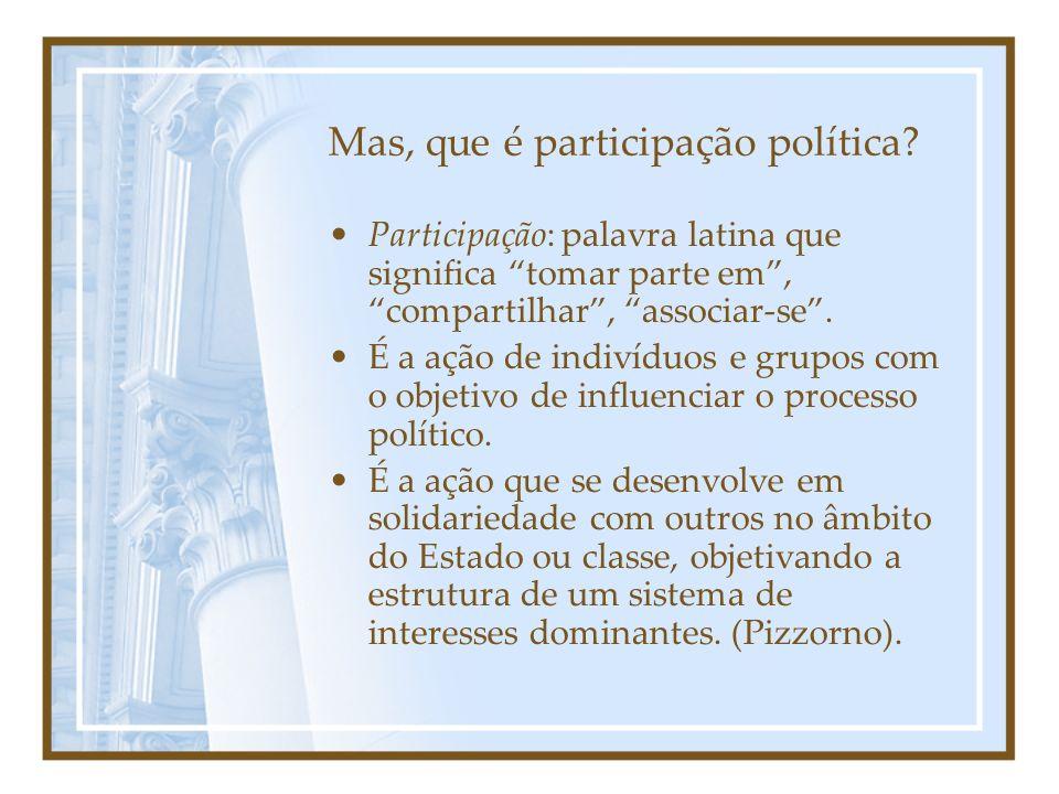 Mas, que é participação política